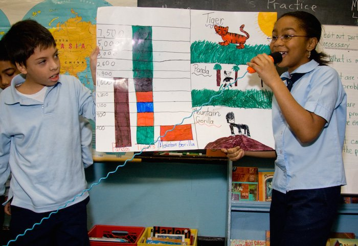 Humane Education Impact in Classrooms